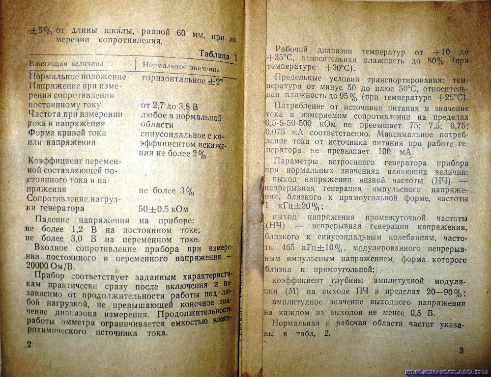 """К ПРИБОРУ Ц 4323 """"ПРИЗ"""""""