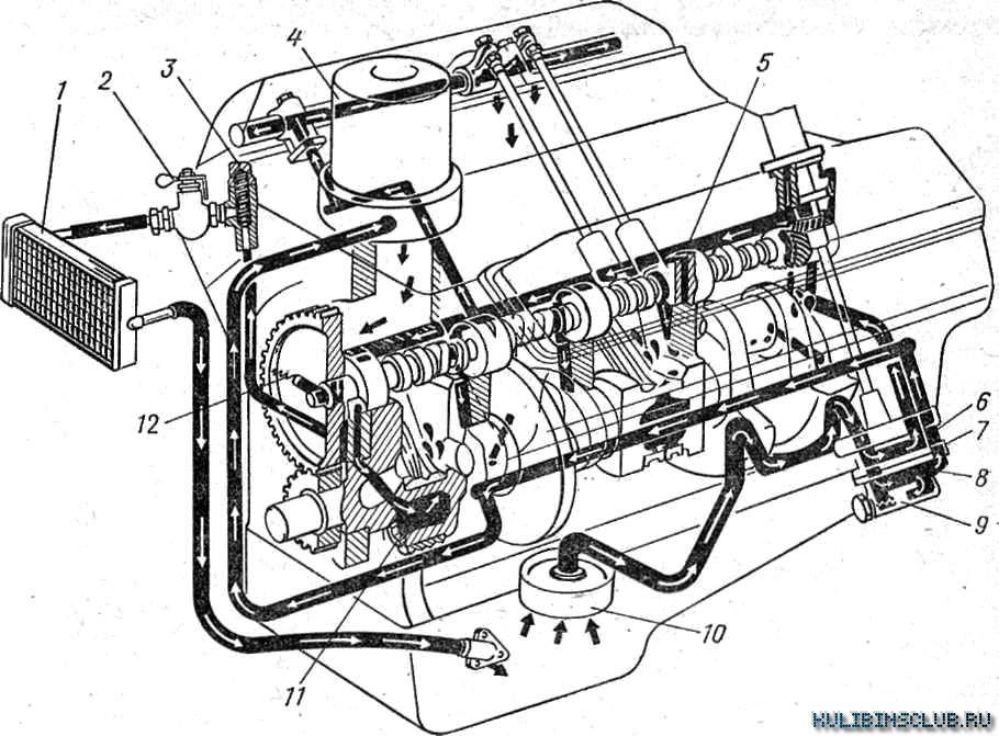 бензиновые двигатели прои
