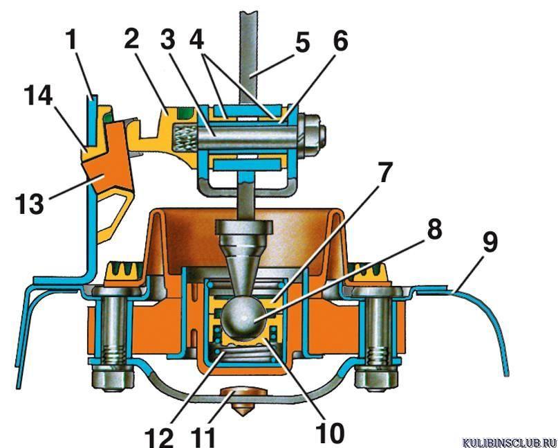 pdf Fundamentals of Hydro