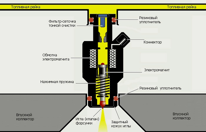 Ракета с топливом своими руками 102