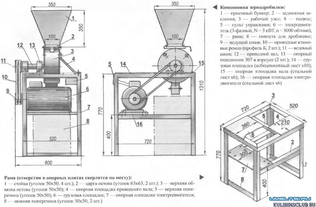 Как сделать дробилка для зерна своими руками